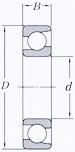 Angular-contact Ball Bearings Major Sizes